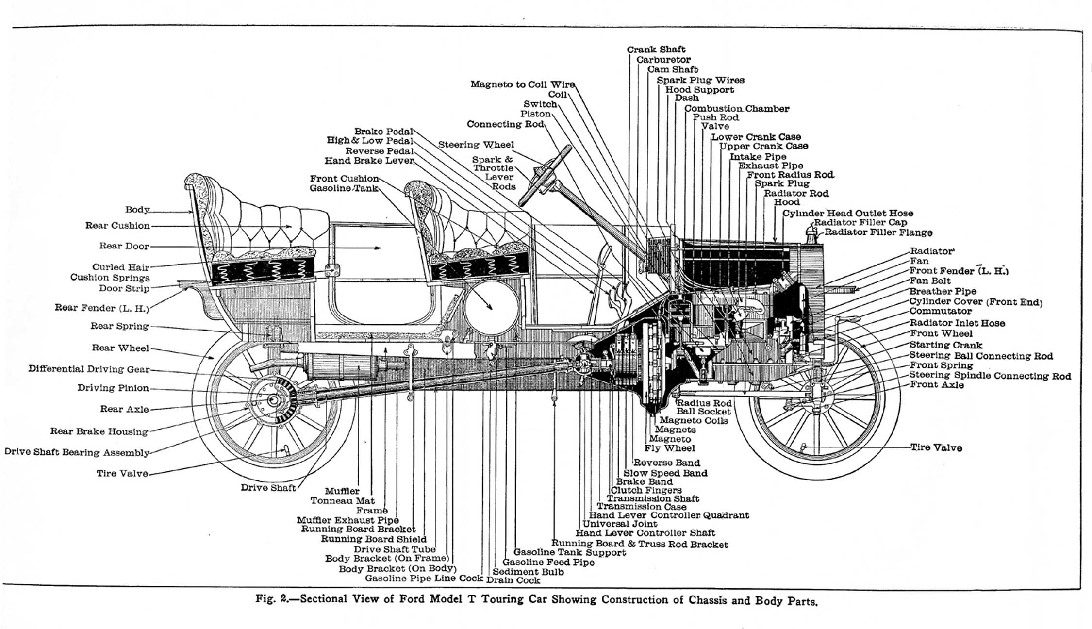 model a engine diagram free download wiring diagrams schematics Ford Model M Ford Model K