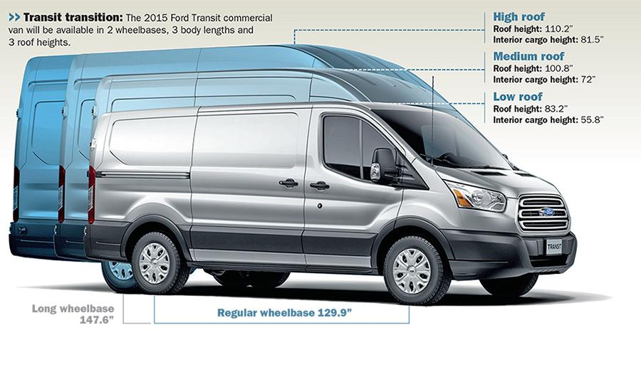 Ford Transit Van Information And Photos Momentcar