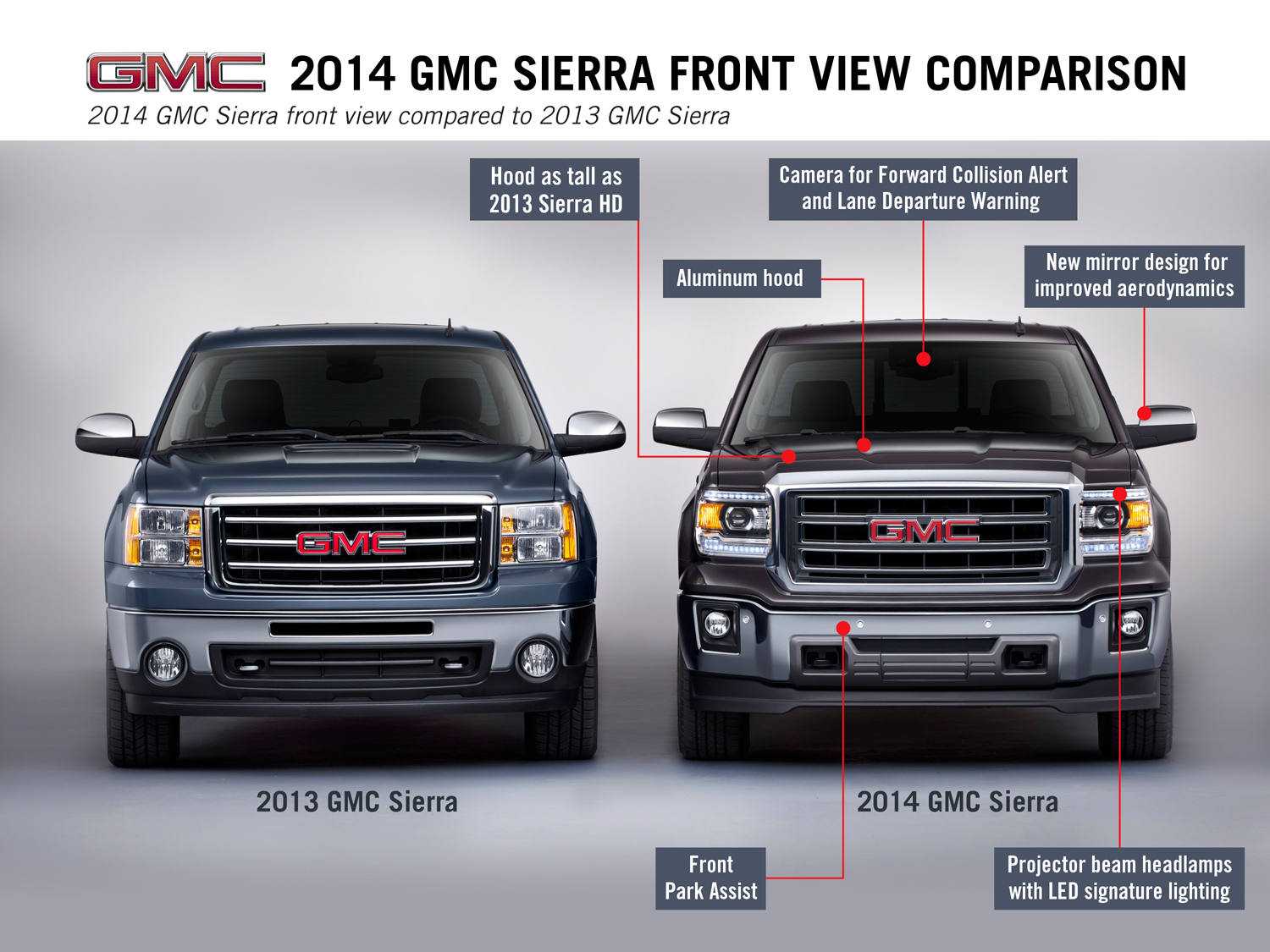 GMC Sierra 2500HD 2014 #8