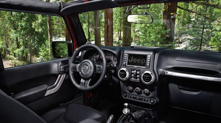 Jeep Wrangler Unlimited Sport RHD #2