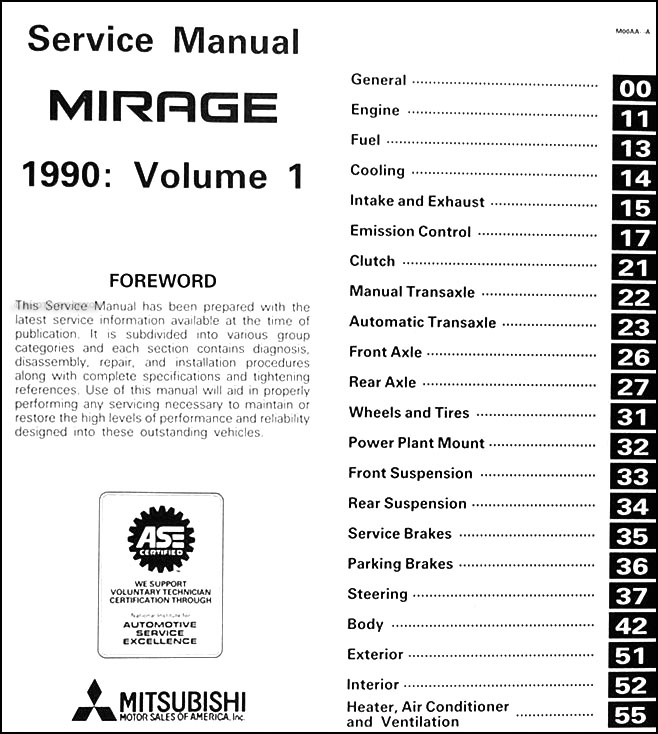 mitsubishi mirage 1990 11 mitsubishi mirage wiring diagram turcolea com Ford Fuse Box Diagram at cos-gaming.co