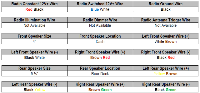 2001 saturn sl radio wiring diagram wiring diagram and hernes 2001 saturn sc1 radio wiring diagram and hernes