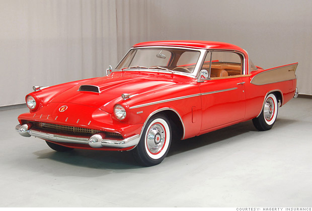 Packard Hawk 1958 #5