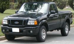Ford Ranger Edge #15