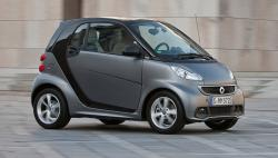 smart fortwo 2009 #12