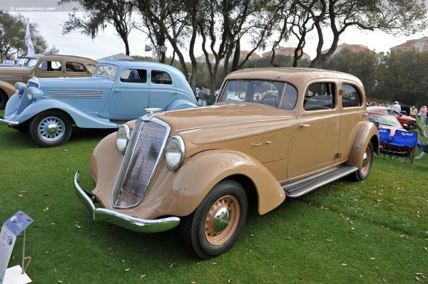 1935 Hupmobile Series 527-T