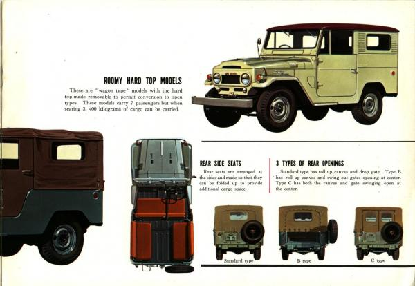 1961 Toyota Land Cruiser