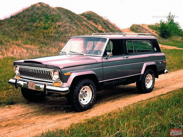 Willys Wagon Parts >> 1983 Jeep Cherokee - Information and photos - MOMENTcar